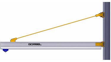 Gorbel Jib Crane Jib Cranes For Sale Ergonomic Partners