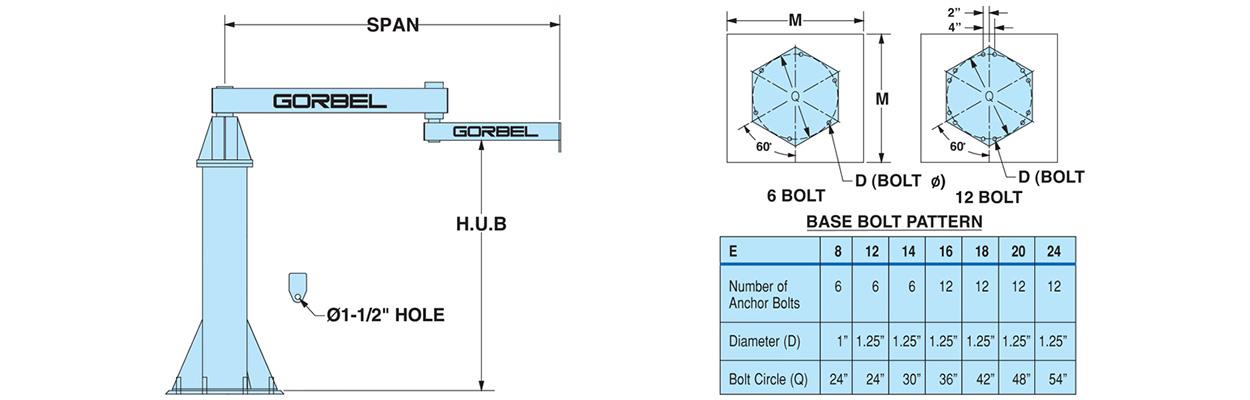 Articulating Jib Crane Gorbel Pivot Pro Ergonomic Partners
