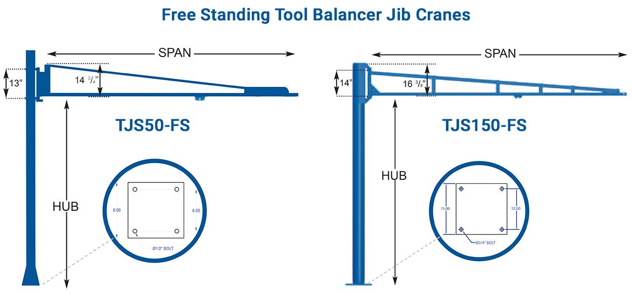 Tool Balancer Jib | Tool Balancer Trolley | Ergonomic Partners