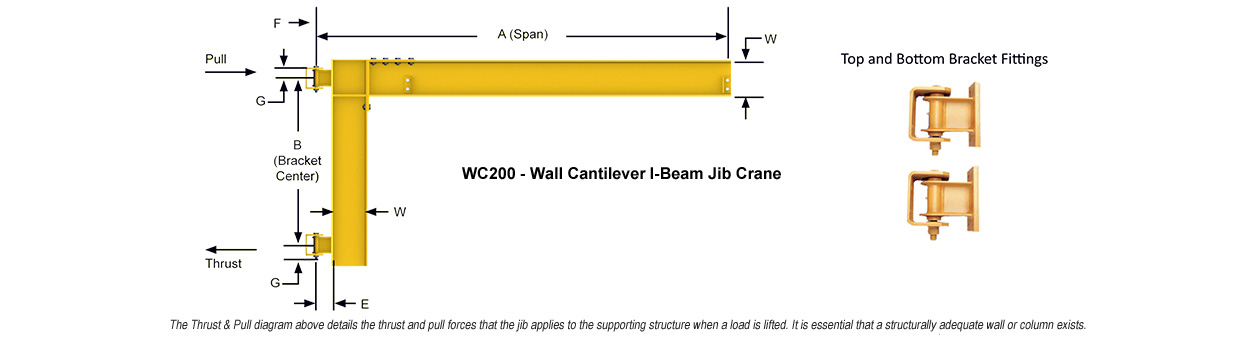 Wall Mounted Jib Cranes Cantilever And Wall Bracket