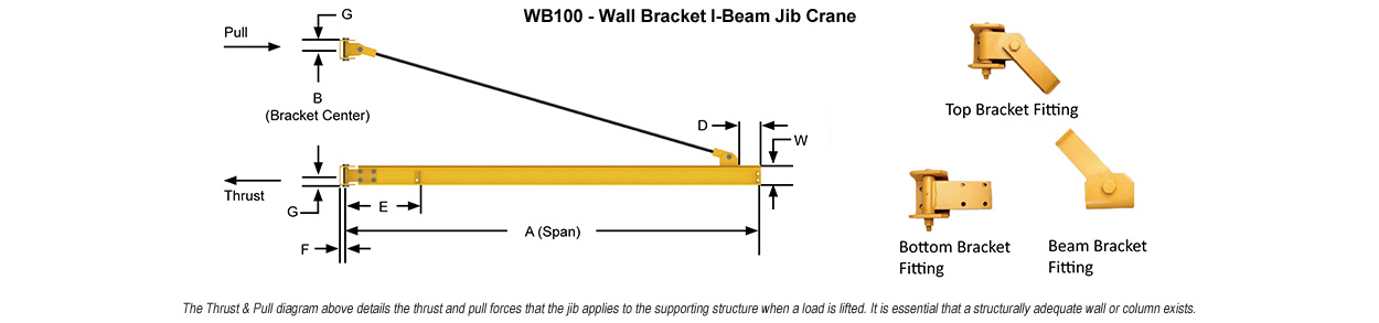 Jib Crane Mounting Brackets : Wall mounted jib cranes cantilever and bracket