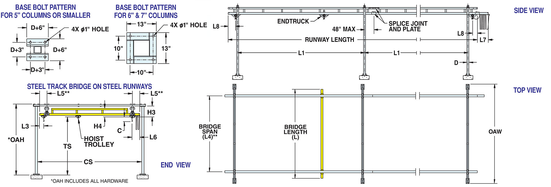 1 Ton Bridge Crane 1 Ton Overhead Crane Ergonomic Partners