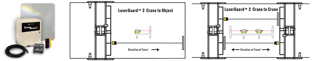 LaserGuard2 Crane Anti-Collision Kit Application