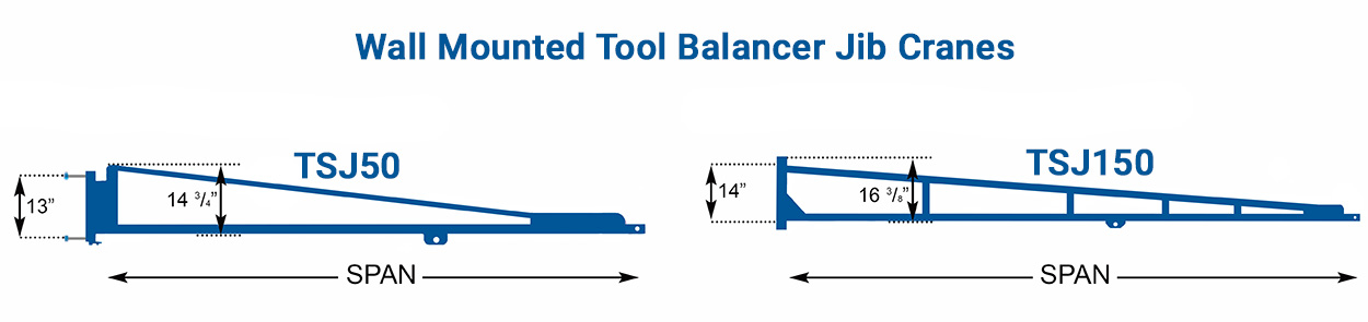Wall Mounted Tool Solutions Jib Crane Dimensions