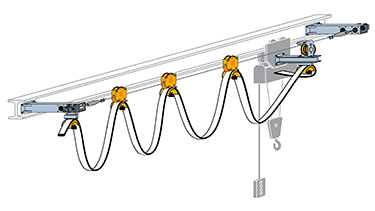 Wire Rope Cable Festoon Systems