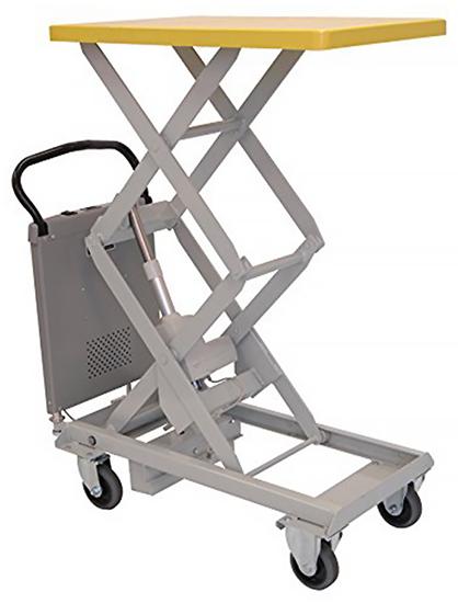Southworth Powered Dandy PLM-100 Lift Table, Capacity 220 lbs