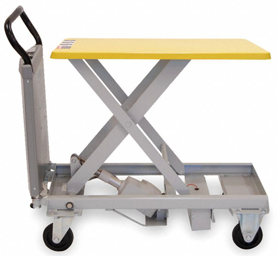 Southworth Powered Dandy PLM-150W Lift Table, Capacity 330 lbs