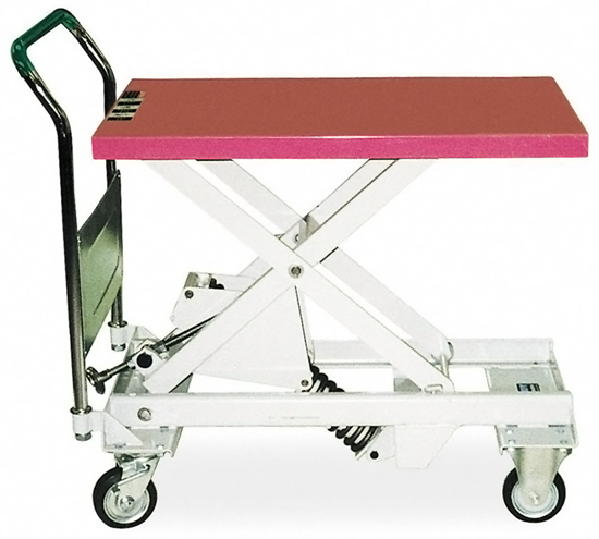 Southworth Dandy DLV-500 Leveler, Capacity 1,100 lbs