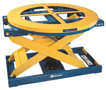 Bishamon EZ X Loader Standard Round Rotating Platform