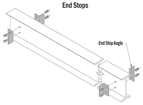 Gorbel Gantry Crane End Stops